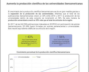 Informe de coyuntura N° 05: Aumenta la producción científica de las universidades iberoamericanas